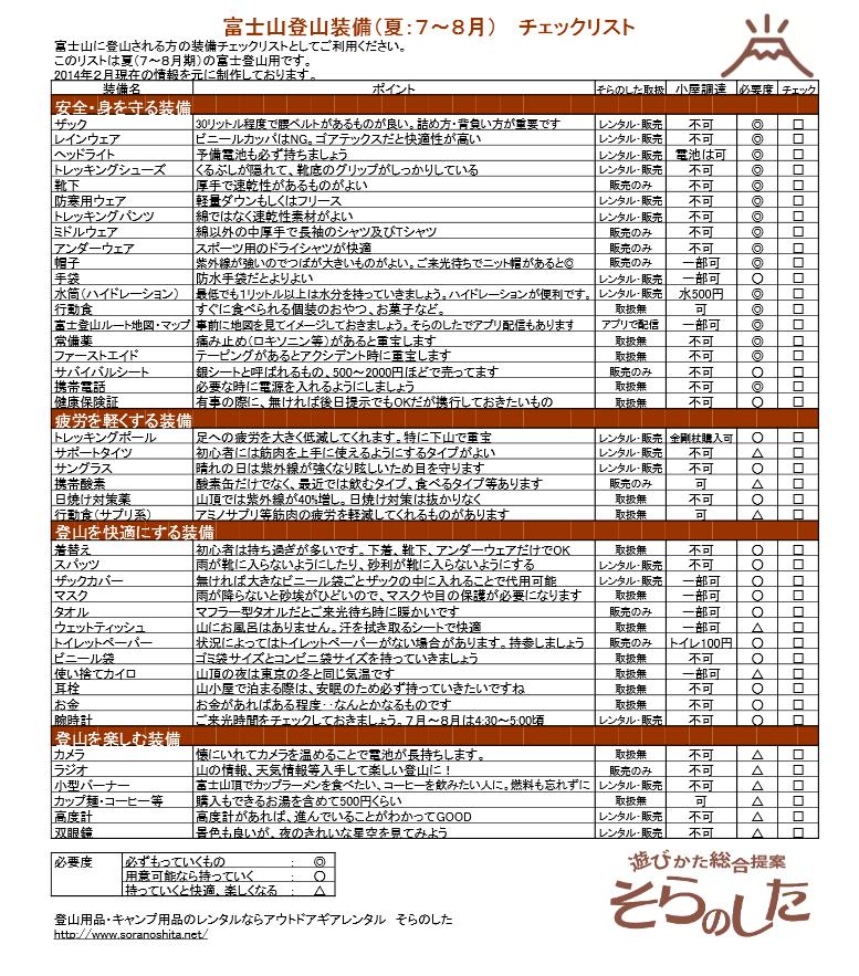 富士登山装備チェックリスト