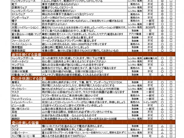 富士山登山はこれを持って行こう【持ち物チェックリスト】